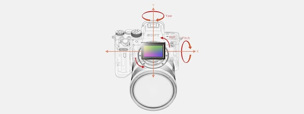 Wireframe image illustrating the camera's in-body five-axis image stabilization system