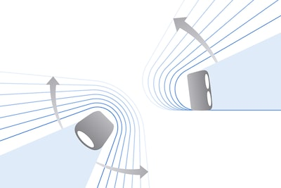 Diagram of how LIVE SOUND works