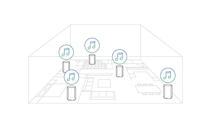 Illustration showing the same music playing throughout the house